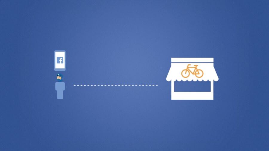 Cómo conseguir clientes para pymes y autónomos a través de Facebook