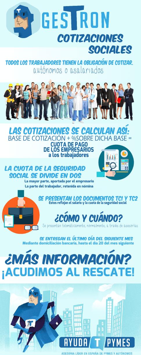 Infografía cotizaciones sociales