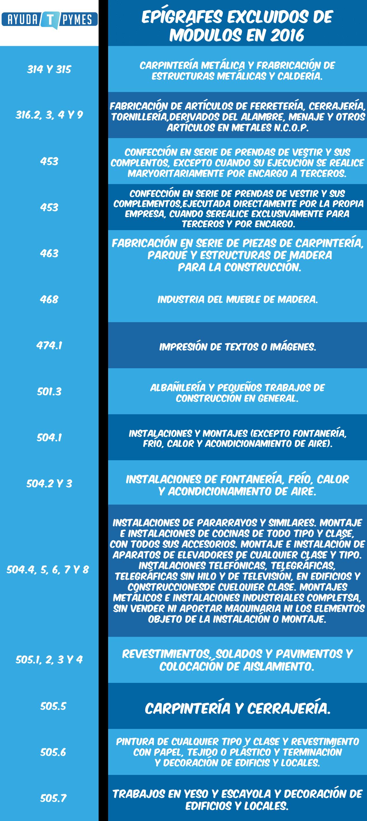 modulos-excluidos-2016-3
