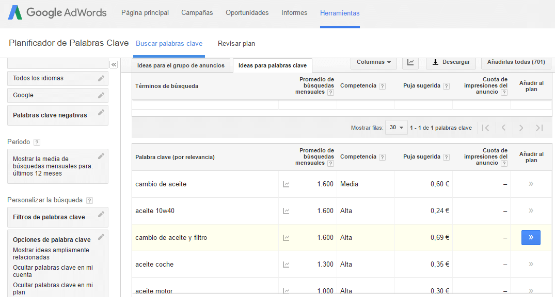 Posicionamiento en Google Adwords - Clientes potenciales para tu pequeño negocio