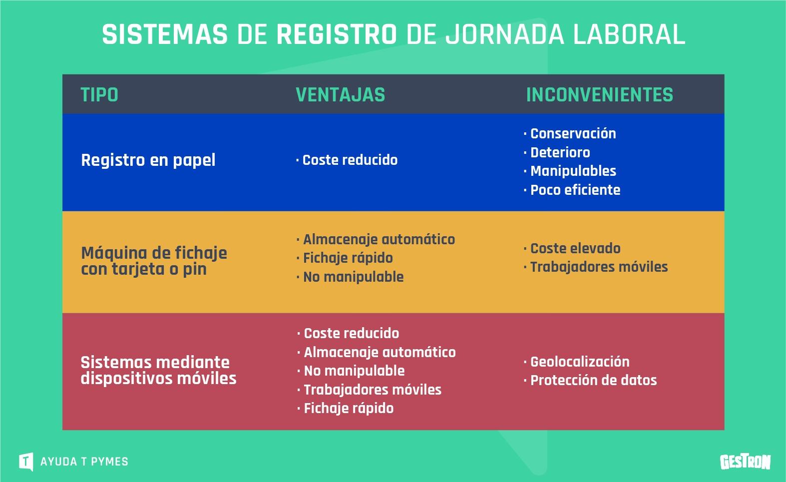 REGISTRO-JORNADA-DE-CONTROL-LABORAL